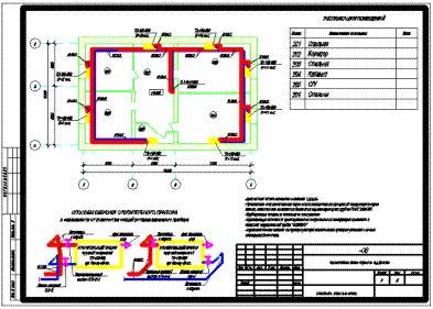 Проект отопления одноэтажного жилого дома.