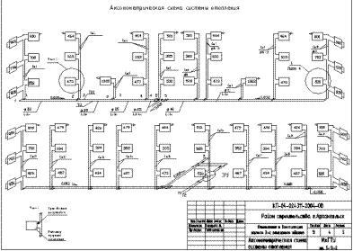 Проект автоматизации пожарных насосов и пожарных задвижек