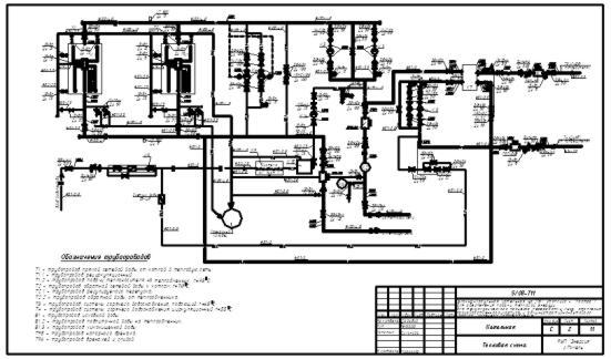 Блочно-модульная котельная на МВТ (топливо -