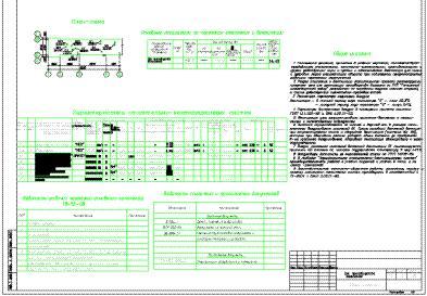 Проект вентиляции и отопления ликерного цеха