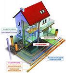 Проекты отопление, вентиляция
