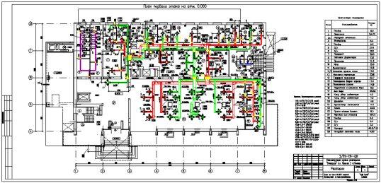 Планы и схемы вентиляции 4-х