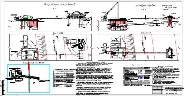 Технологическая карта на разработку котлована