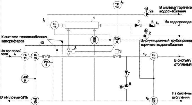 Схемы присоединения систем отопления и горячего водоснабжения