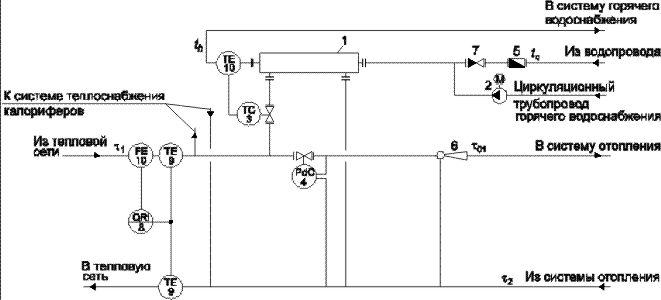 схема подключения системы