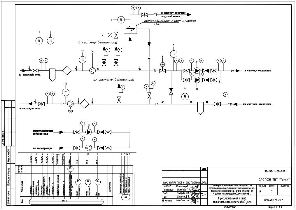 Схемы систем вентиляции приточная