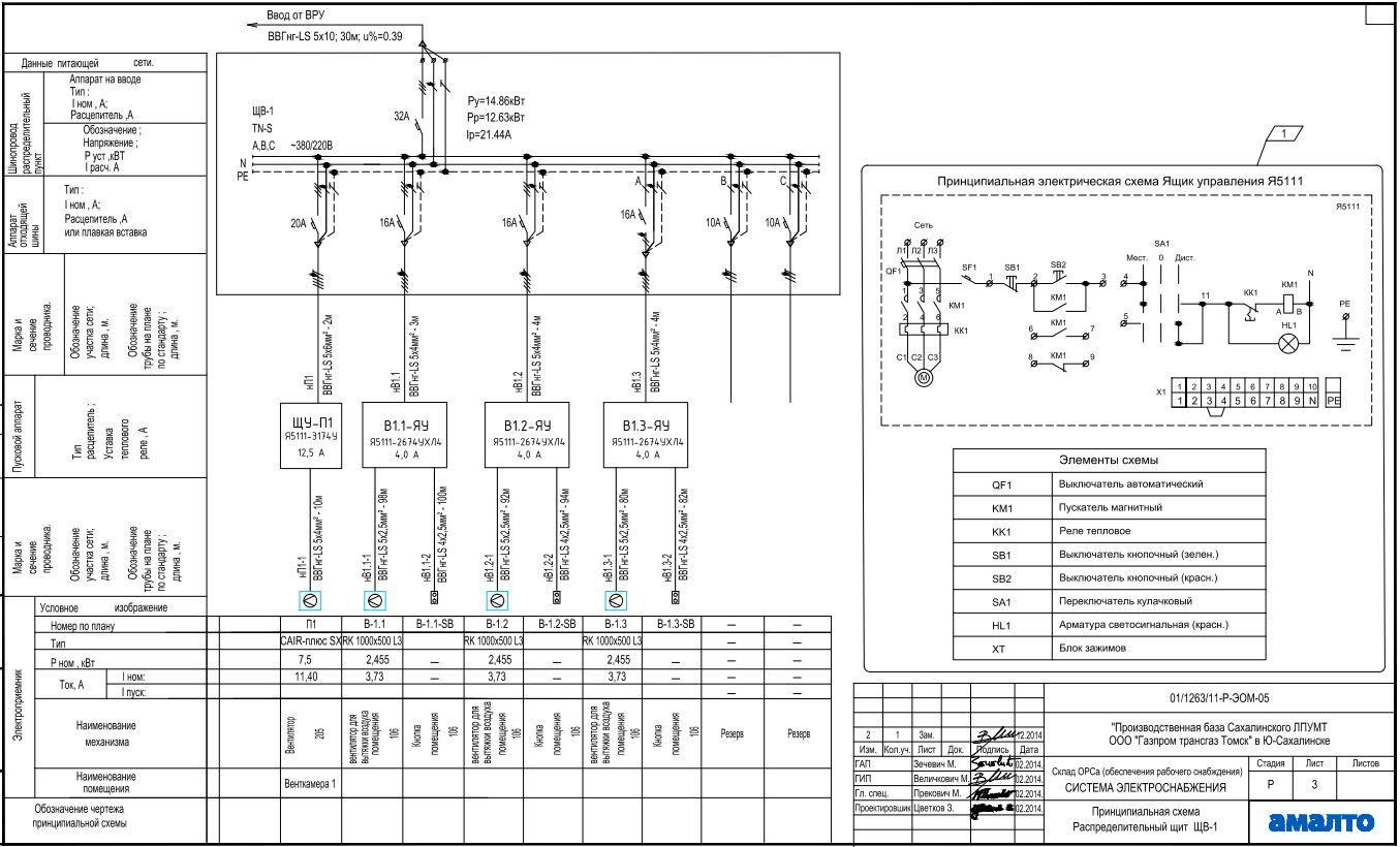 Изображение выключателя автоматического на однолинейной схеме