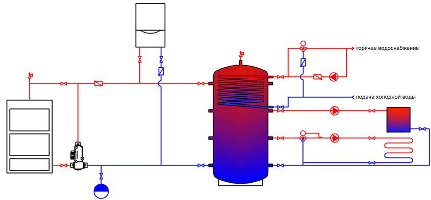 Схема подключения буферной