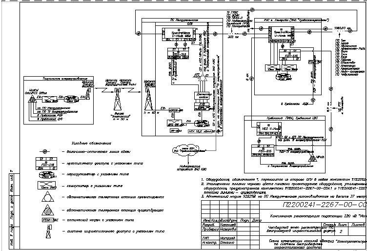 Проект беспроводной связи