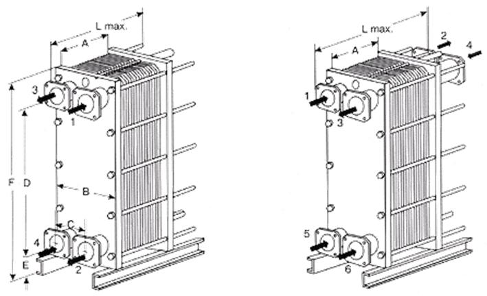 Теплообменник разборный техническая бакси теплообменник