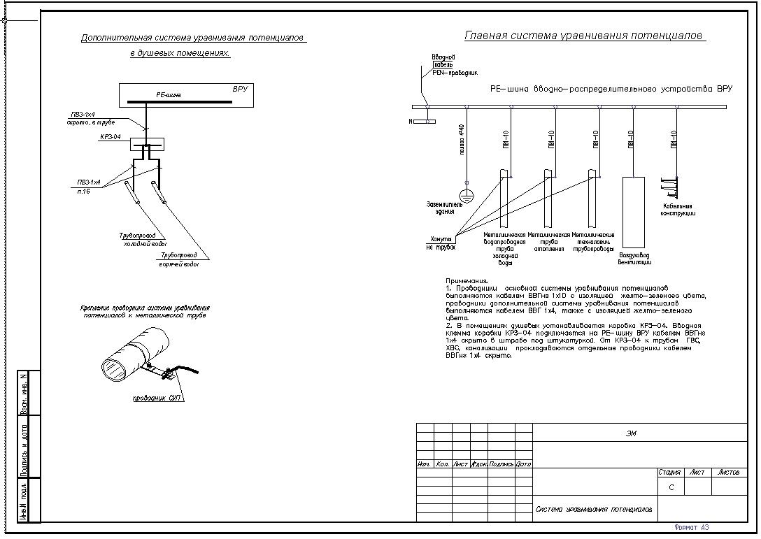 провод ввгнг 2х1.5 цена за метр