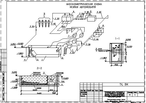 проект вентиляции автомойки