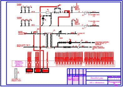 Рабочий проект реконструкции теплового узла ПТУ