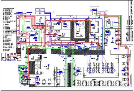 Вентиляция и кондиционирование для заведений общественного питания. - Строительные материалы в Ялте на Slando