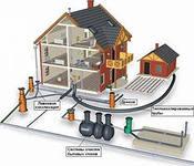 Водоснабжение и канализация ВК раздел