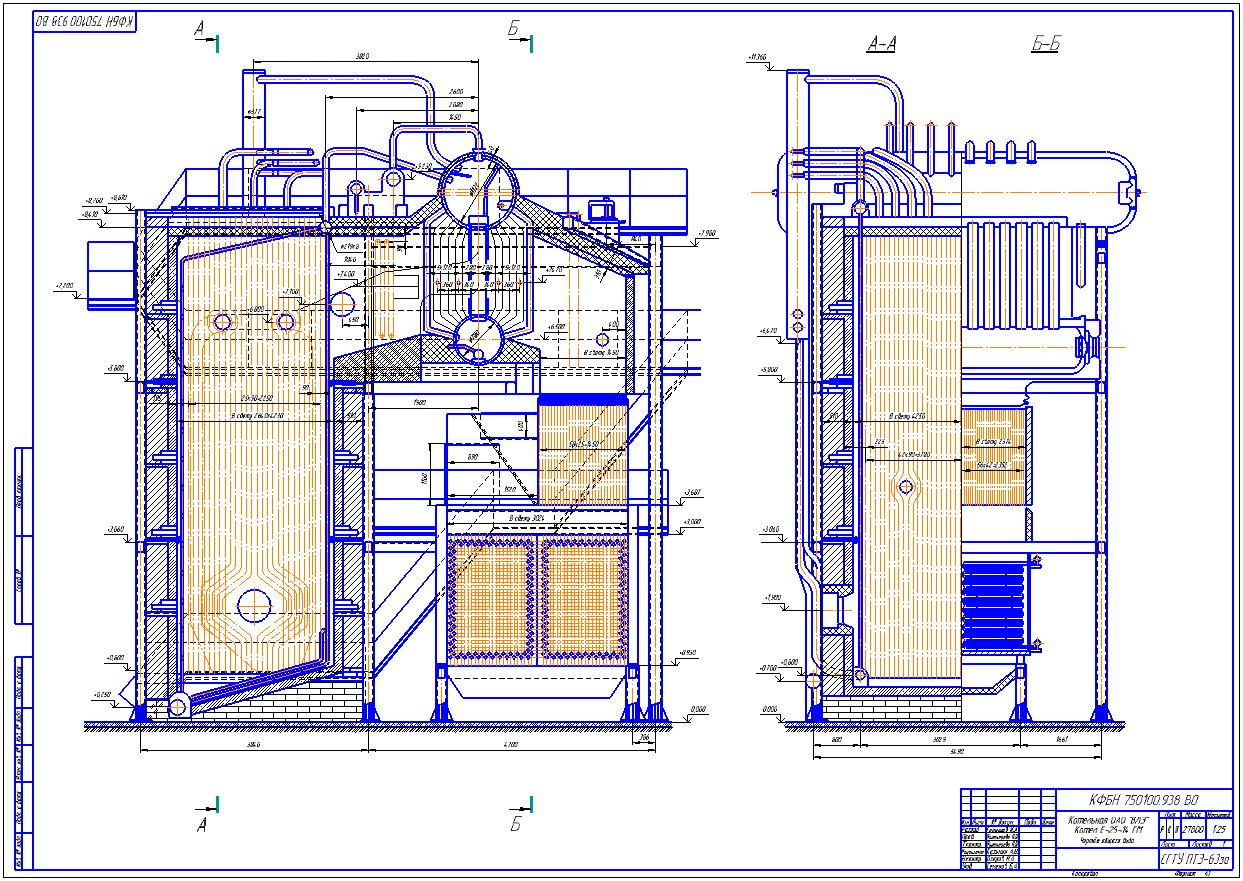 Реконструкция производственно отопительной котельной Реферат