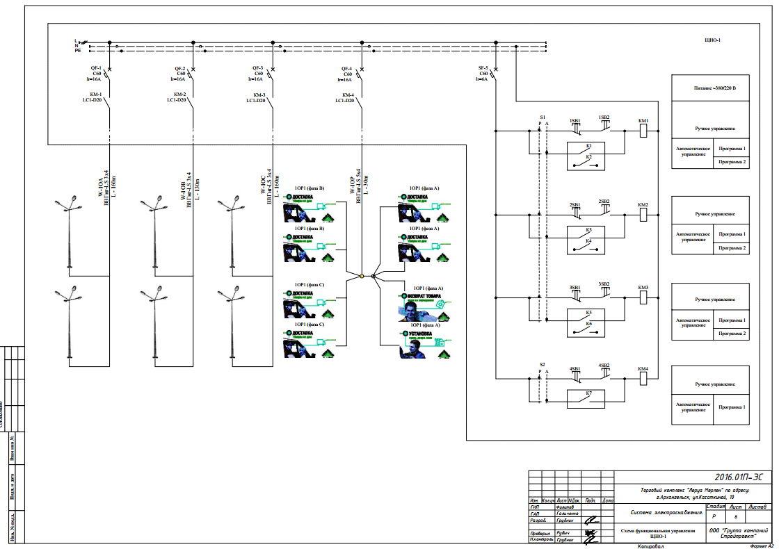 Электроснабжение торгового центра по 3 категории Получение документов на электроснабжение в Врачебный проезд