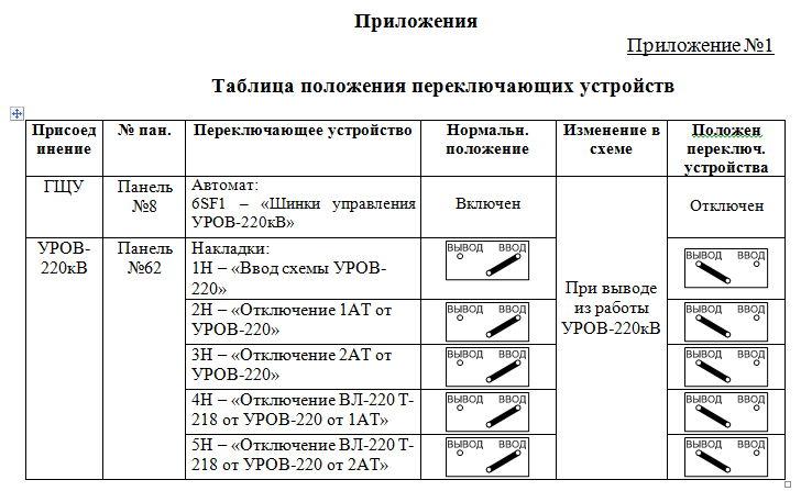 Инструкция по эксплуатации рза