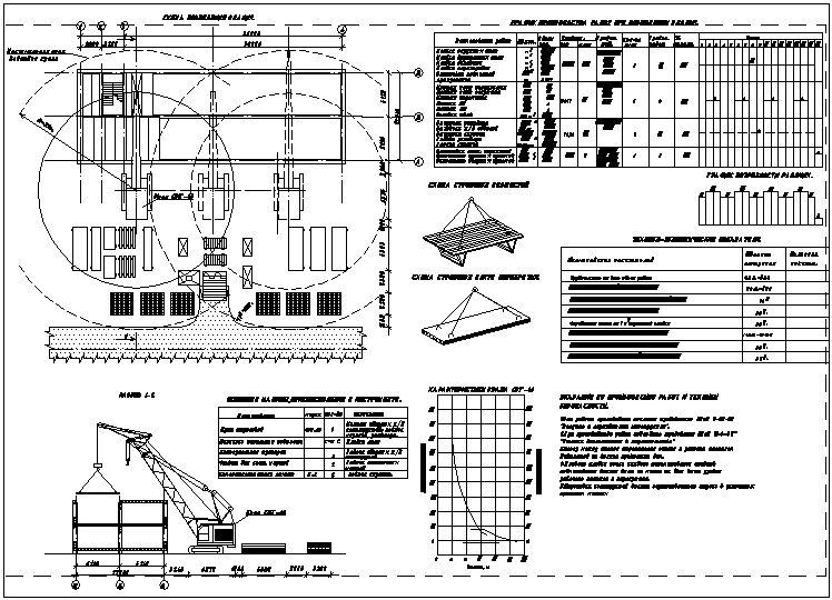 план график курсовой подготовки