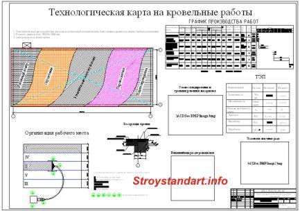 Курсовой Технологическая карта на устройство рулонной кровли  технологическая карта на устройство кровли